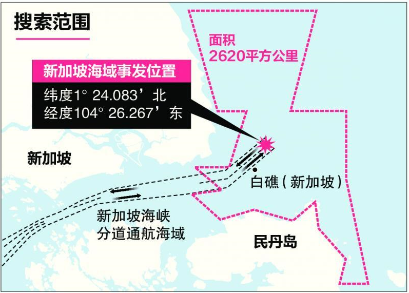 20170823-USS J McCain Crash site.png