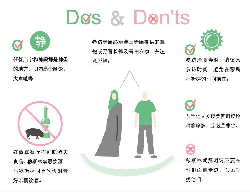 20170928-Dos and Donts.png