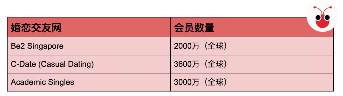 婚恋交友网.png