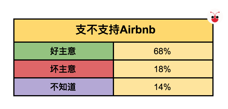 20171206_airbnb.png
