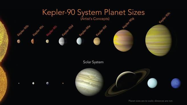20171215太阳系.jpg