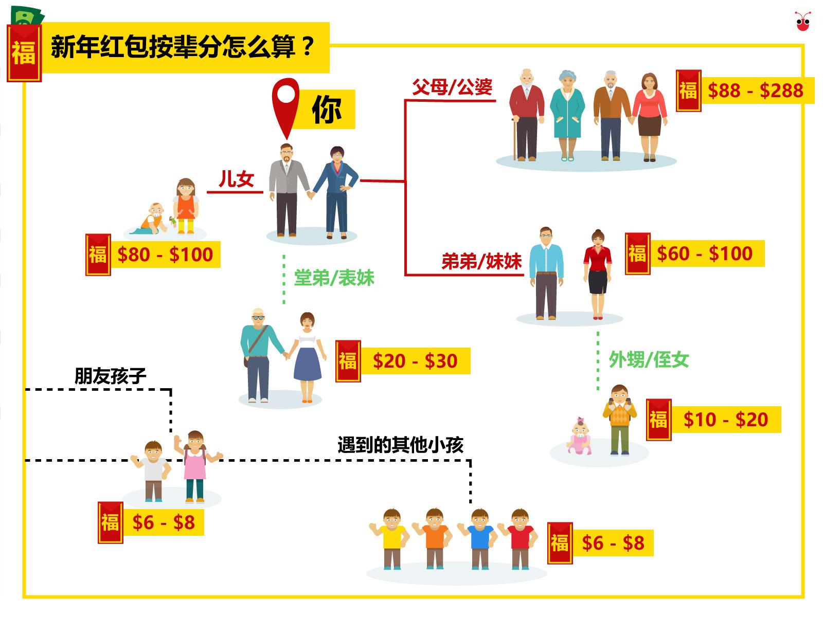 20180213_hongbao.jpg